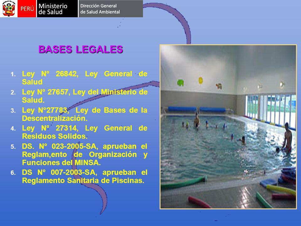 1.1. Ley N° 26842, Ley General de Salud 2. 2. Ley N° 27657, Ley del Ministerio de Salud.