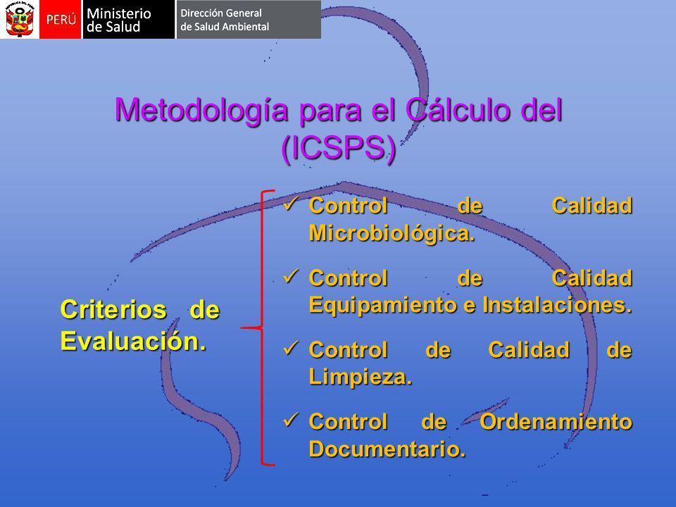 Metodología para el Cálculo del (ICSPS) Criterios de Evaluación.