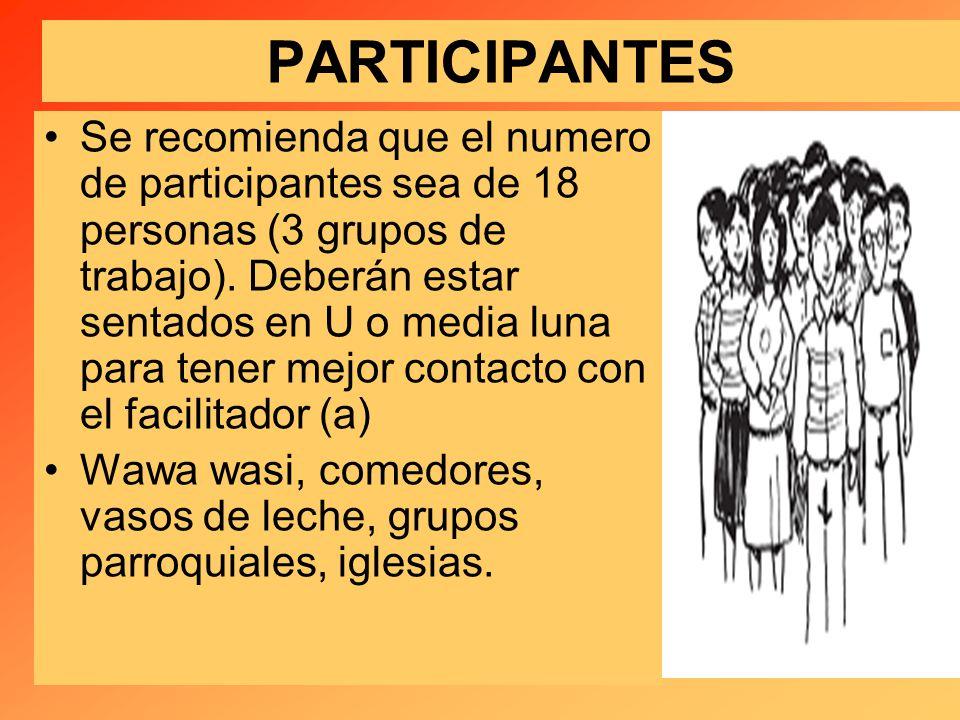 PARTICIPANTES Se recomienda que el numero de participantes sea de 18 personas (3 grupos de trabajo).