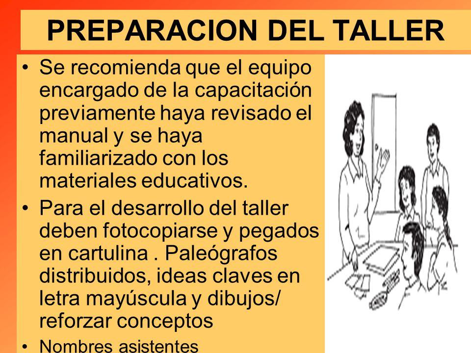 PREPARACION DEL TALLER Se recomienda que el equipo encargado de la capacitación previamente haya revisado el manual y se haya familiarizado con los materiales educativos.