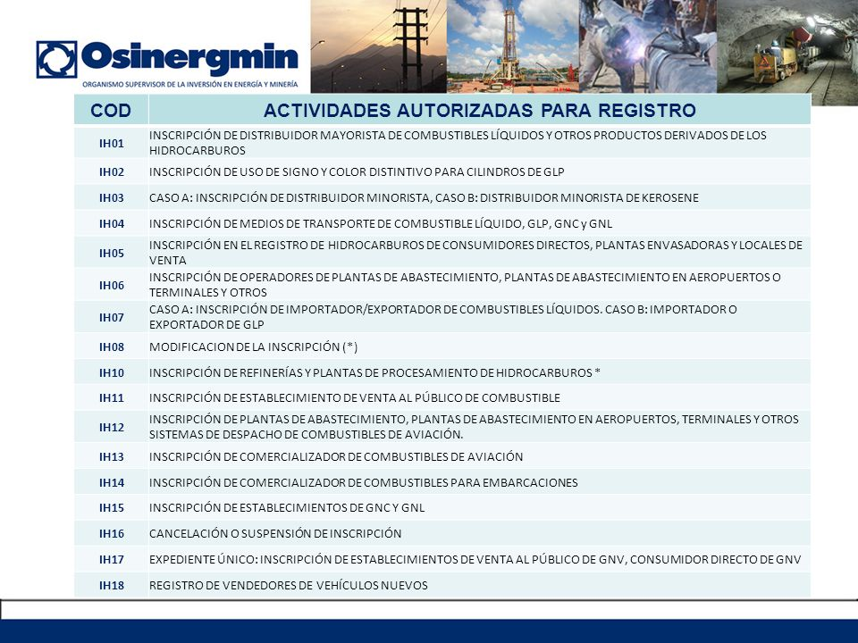 CODACTIVIDADES AUTORIZADAS PARA REGISTRO IH01 INSCRIPCIÓN DE DISTRIBUIDOR MAYORISTA DE COMBUSTIBLES LÍQUIDOS Y OTROS PRODUCTOS DERIVADOS DE LOS HIDROC