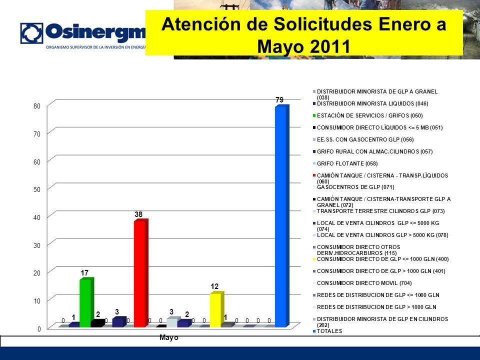 Atención de Solicitudes Enero a Mayo 2011