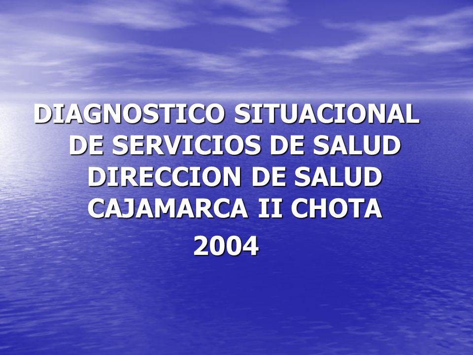 ESTABLECIMIENTOS DE SALUD POR PROVINCIA CAJAMARCA II CHOTA