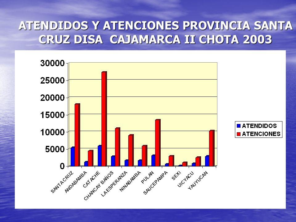 ATENDIDOS Y ATENCIONES PROVINCIA SANTA CRUZ DISA CAJAMARCA II CHOTA 2003