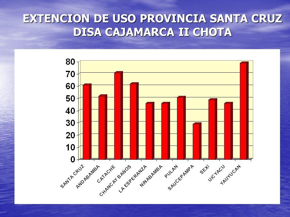 EXTENCION DE USO PROVINCIA SANTA CRUZ DISA CAJAMARCA II CHOTA