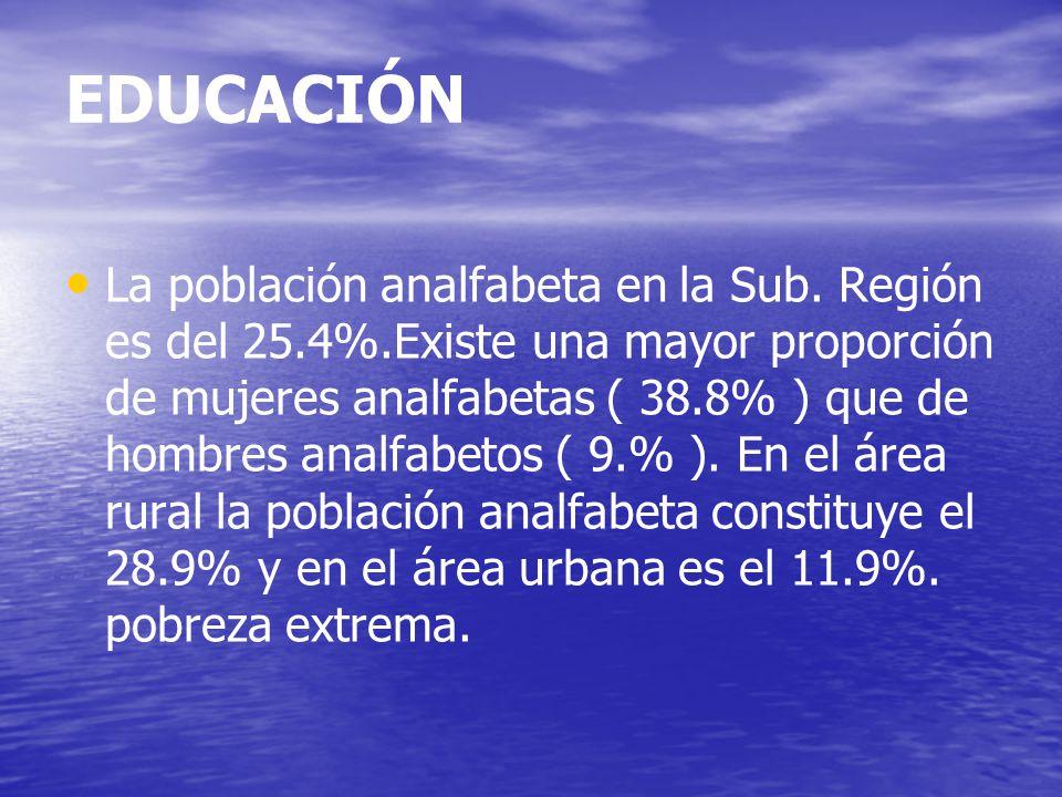 EDUCACIÓN La población analfabeta en la Sub. Región es del 25.4%.Existe una mayor proporción de mujeres analfabetas ( 38.8% ) que de hombres analfabet