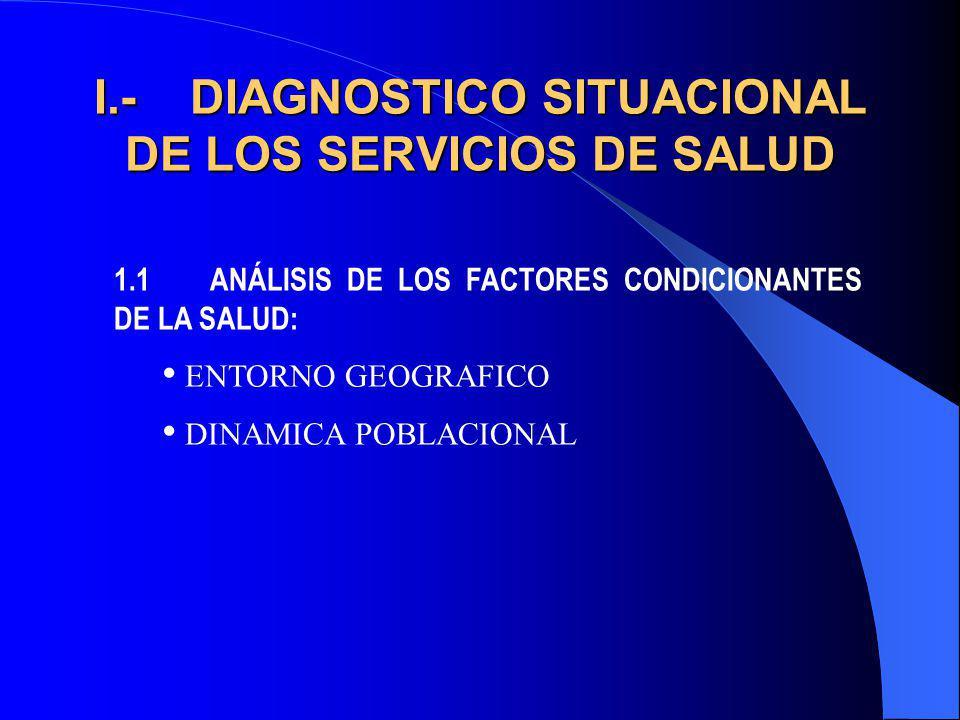I.-DIAGNOSTICO SITUACIONAL DE LOS SERVICIOS DE SALUD 1.1ANÁLISIS DE LOS FACTORES CONDICIONANTES DE LA SALUD: ENTORNO GEOGRAFICO DINAMICA POBLACIONAL