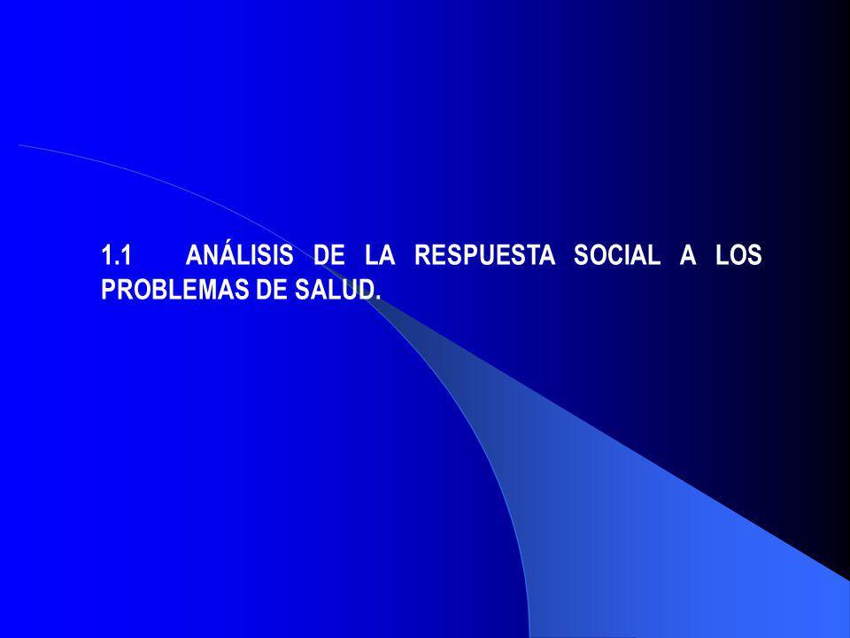 1.1ANÁLISIS DE LA RESPUESTA SOCIAL A LOS PROBLEMAS DE SALUD.