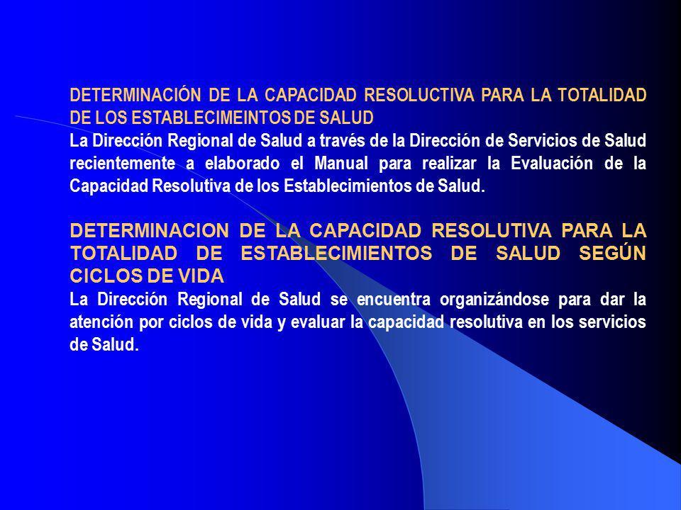 DETERMINACIÓN DE LA CAPACIDAD RESOLUCTIVA PARA LA TOTALIDAD DE LOS ESTABLECIMEINTOS DE SALUD La Dirección Regional de Salud a través de la Dirección d