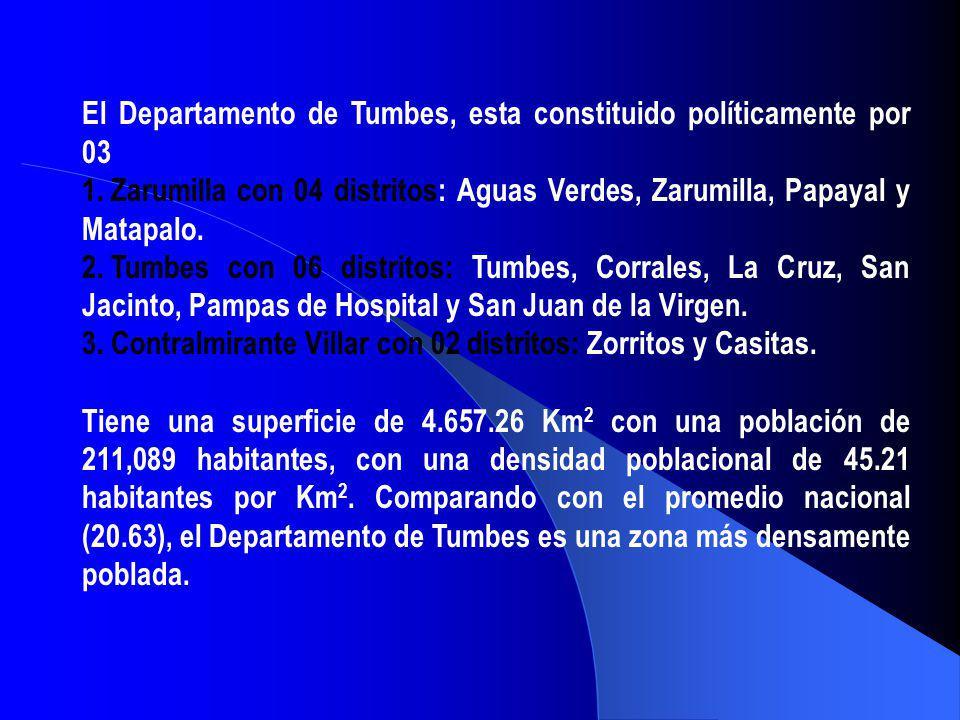 El Departamento de Tumbes, esta constituido políticamente por 03 1. Zarumilla con 04 distritos: Aguas Verdes, Zarumilla, Papayal y Matapalo. 2. Tumbes