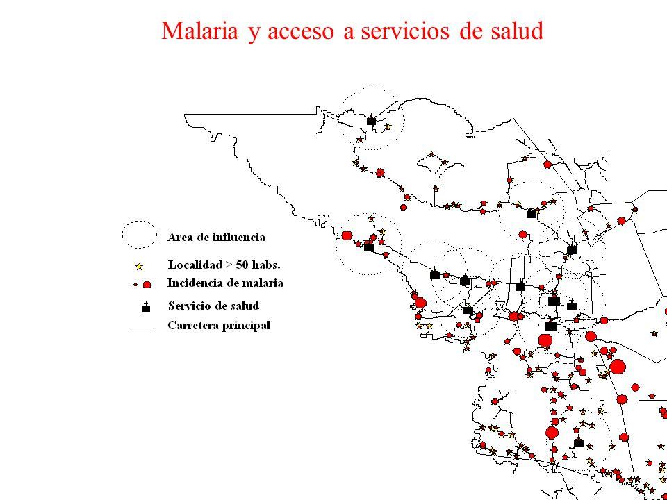 Malaria y acceso a servicios de salud