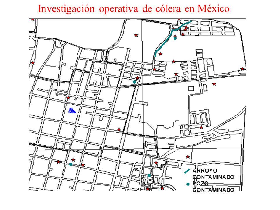 ARROYO CONTAMINADO POZO CONTAMINADO Investigación operativa de cólera en México