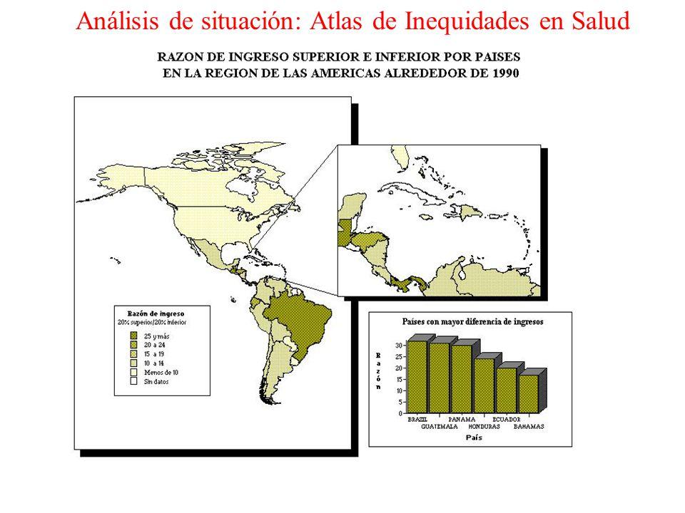 Análisis de situación: Atlas de Inequidades en Salud