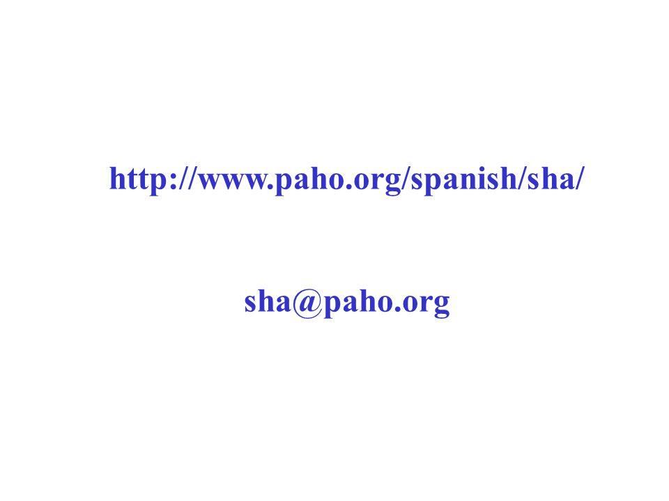http://www.paho.org/spanish/sha/ sha@paho.org