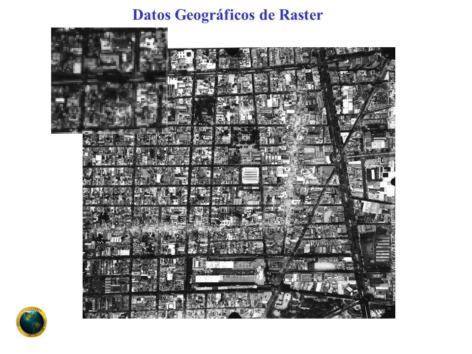 Datos Geográficos de Raster
