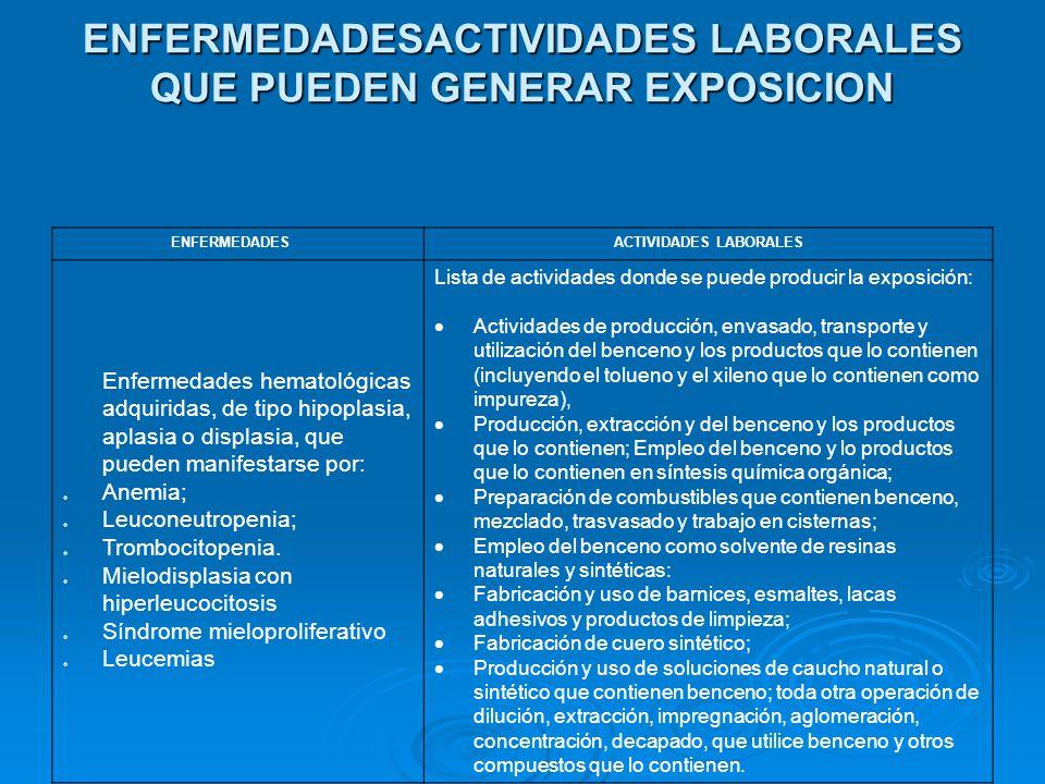 ENFERMEDADESACTIVIDADES LABORALES QUE PUEDEN GENERAR EXPOSICION ENFERMEDADES ACTIVIDADES LABORALES Enfermedades hematológicas adquiridas, de tipo hipo