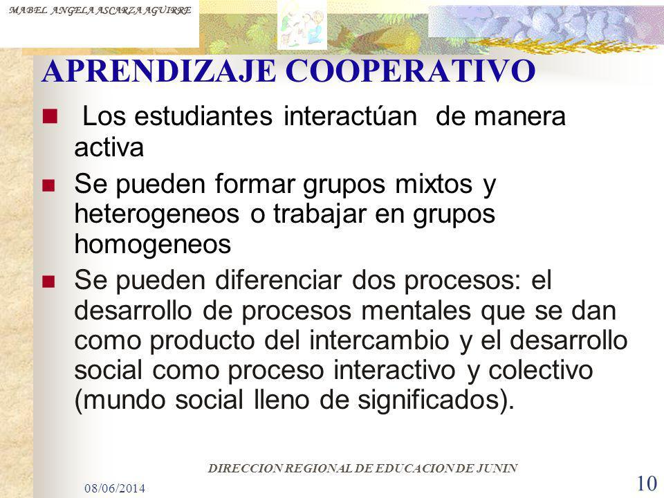 08/06/2014 10 APRENDIZAJE COOPERATIVO Los estudiantes interactúan de manera activa Se pueden formar grupos mixtos y heterogeneos o trabajar en grupos