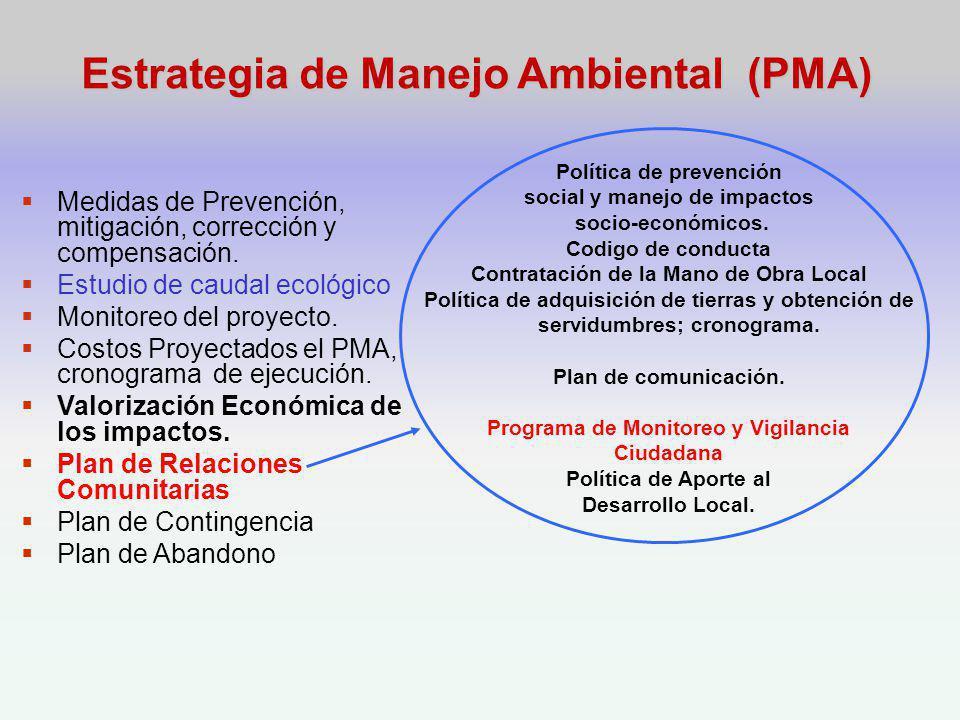 Medidas de Prevención, mitigación, corrección y compensación.