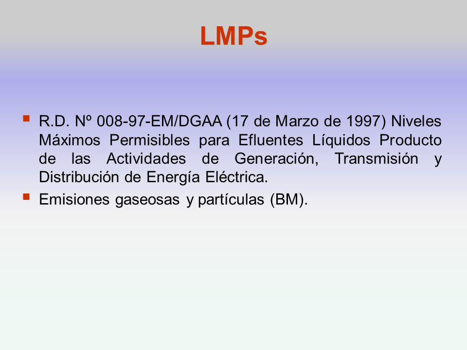 LMPs R.D.