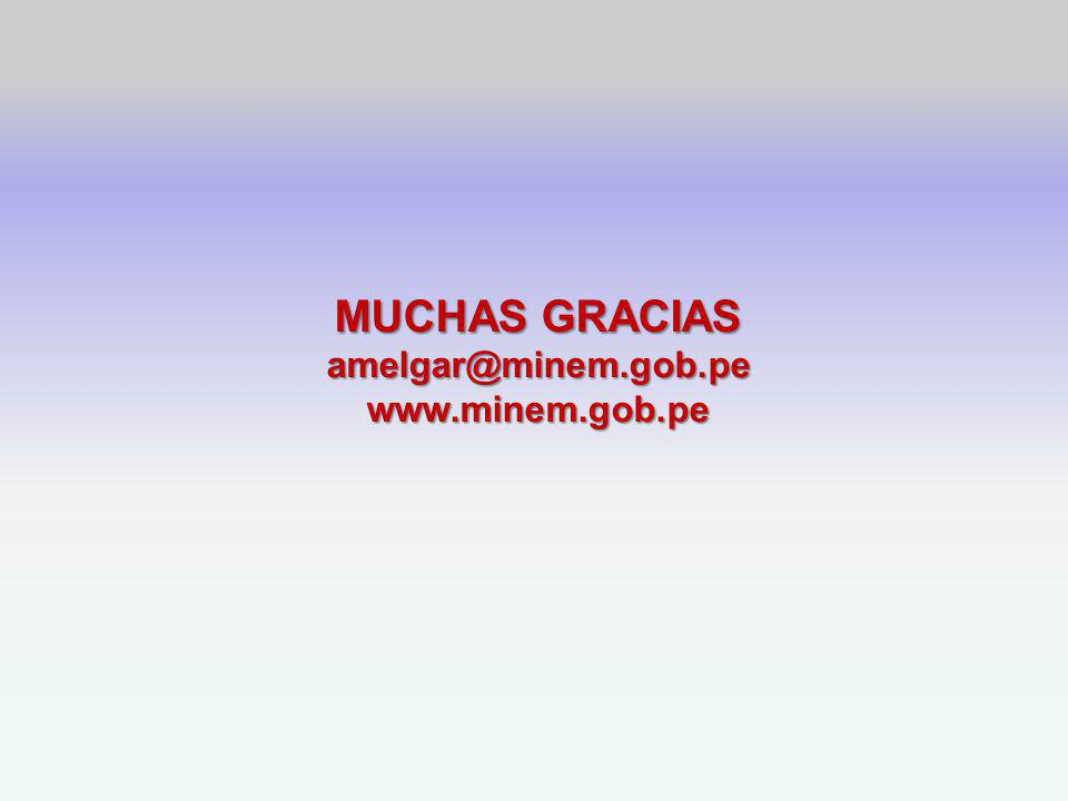MUCHAS GRACIAS amelgar@minem.gob.pe www.minem.gob.pe
