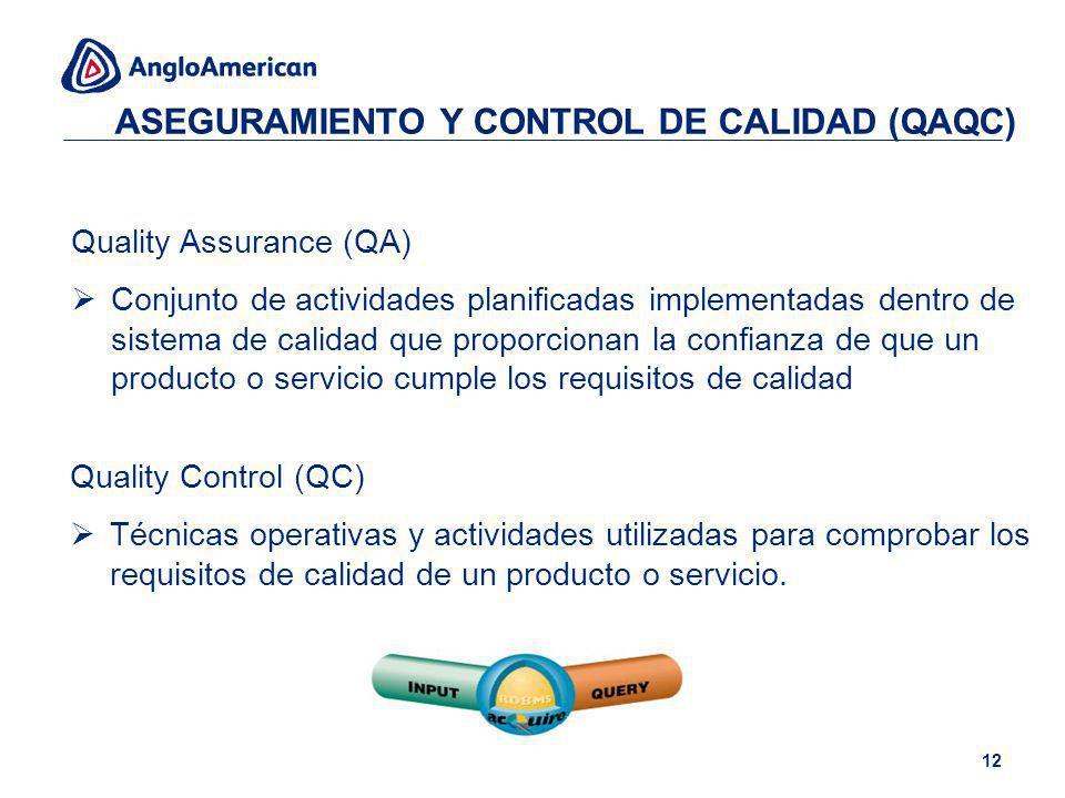 Quality Control (QC) Técnicas operativas y actividades utilizadas para comprobar los requisitos de calidad de un producto o servicio. Quality Assuranc