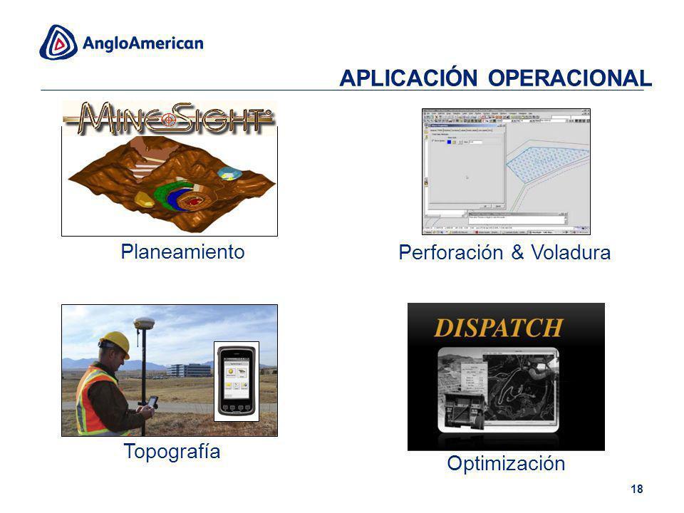 18 Planeamiento Perforación & Voladura Topografía Optimización
