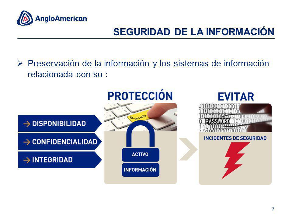 Preservación de la información y los sistemas de información relacionada con su : 7