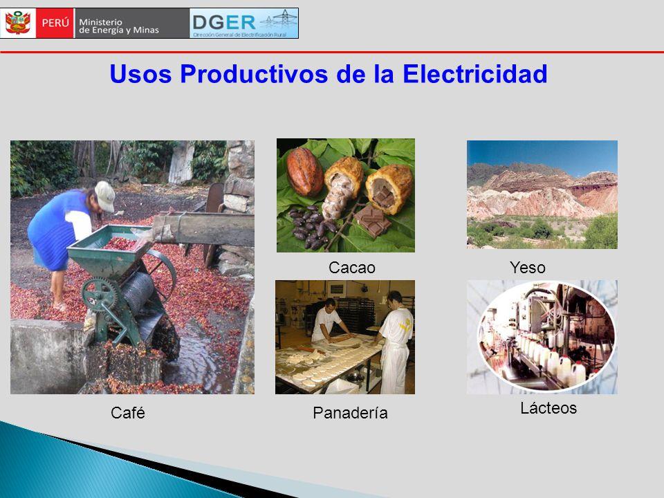 Cacao Café Yeso Panadería Lácteos Usos Productivos de la Electricidad