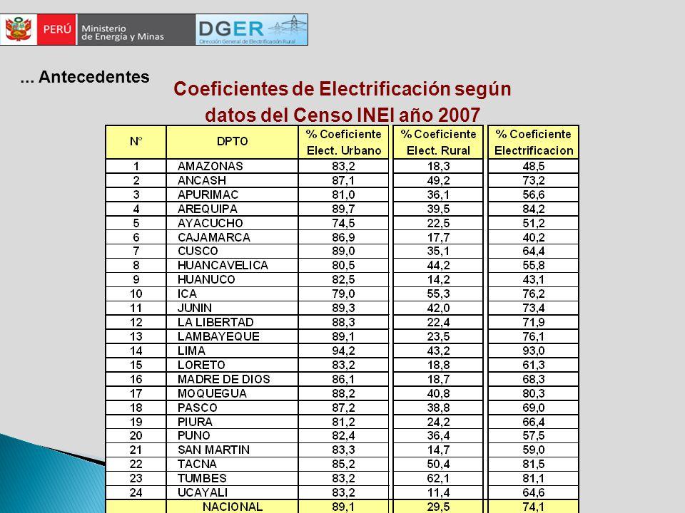2.- AVANCES DE LA ELECTRIFICACIÓN PERIODO 2006 /2011 NOTA : INCLUYEN OBRAS EJECUTADAS POR DGER Y EMPRESAS DE FONAFE