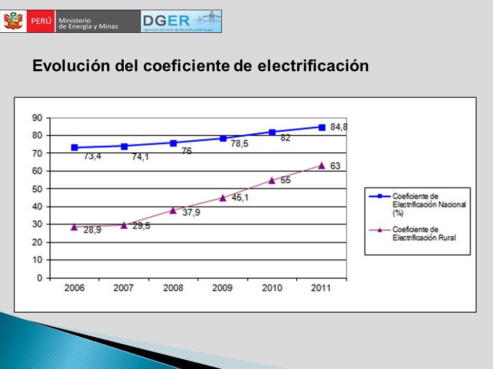Los avances en la electrificación rural en el periodo 2006- 2011 han sido posibles debido a la implementación de diversos programas de financiamiento : Ejecución del PNER con recursos de la LGER Crédito Banco Mundial para Fondos Concursables con Empresas Distribuidoras Ejecución de proyectos financiados mediante Leyes 28880 y 29035 (Shock de Inversiones).