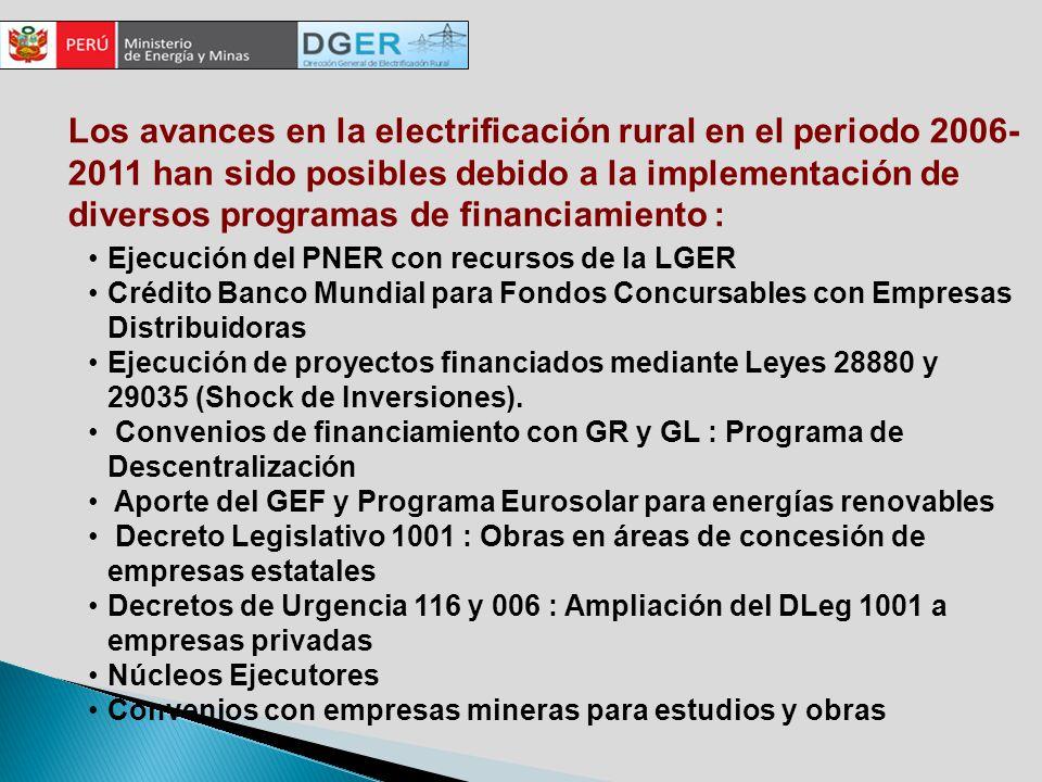 Los avances en la electrificación rural en el periodo 2006- 2011 han sido posibles debido a la implementación de diversos programas de financiamiento