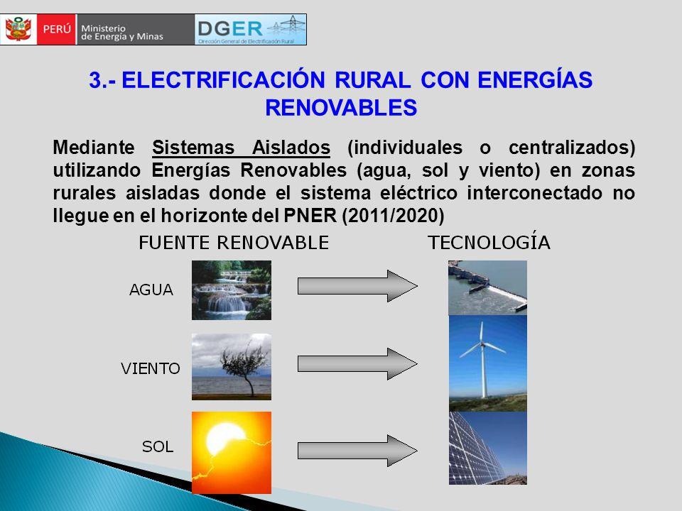 3.- ELECTRIFICACIÓN RURAL CON ENERGÍAS RENOVABLES Mediante Sistemas Aislados (individuales o centralizados) utilizando Energías Renovables (agua, sol