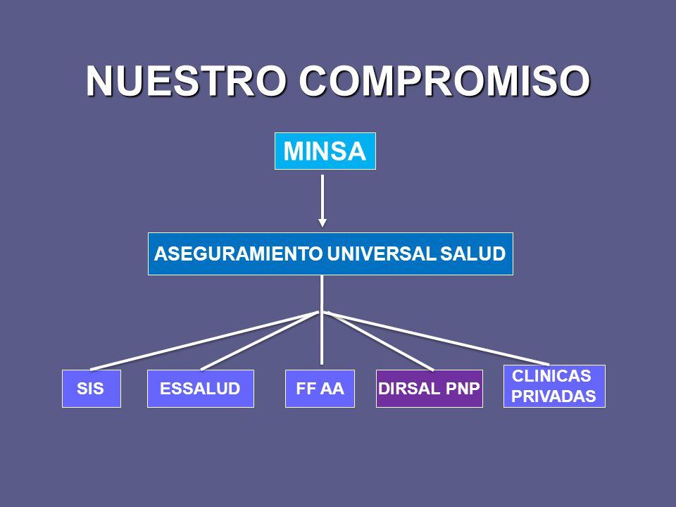 NUESTRO COMPROMISO MINSA ASEGURAMIENTO UNIVERSAL SALUD SISESSALUDFF AADIRSAL PNP CLINICAS PRIVADAS