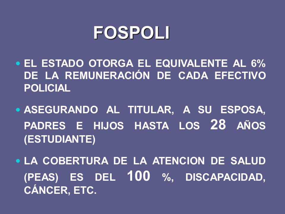 FOSPOLI EL ESTADO OTORGA EL EQUIVALENTE AL 6% DE LA REMUNERACIÓN DE CADA EFECTIVO POLICIAL ASEGURANDO AL TITULAR, A SU ESPOSA, PADRES E HIJOS HASTA LOS 28 AÑOS (ESTUDIANTE) LA COBERTURA DE LA ATENCION DE SALUD (PEAS) ES DEL 100 %, DISCAPACIDAD, CÁNCER, ETC.