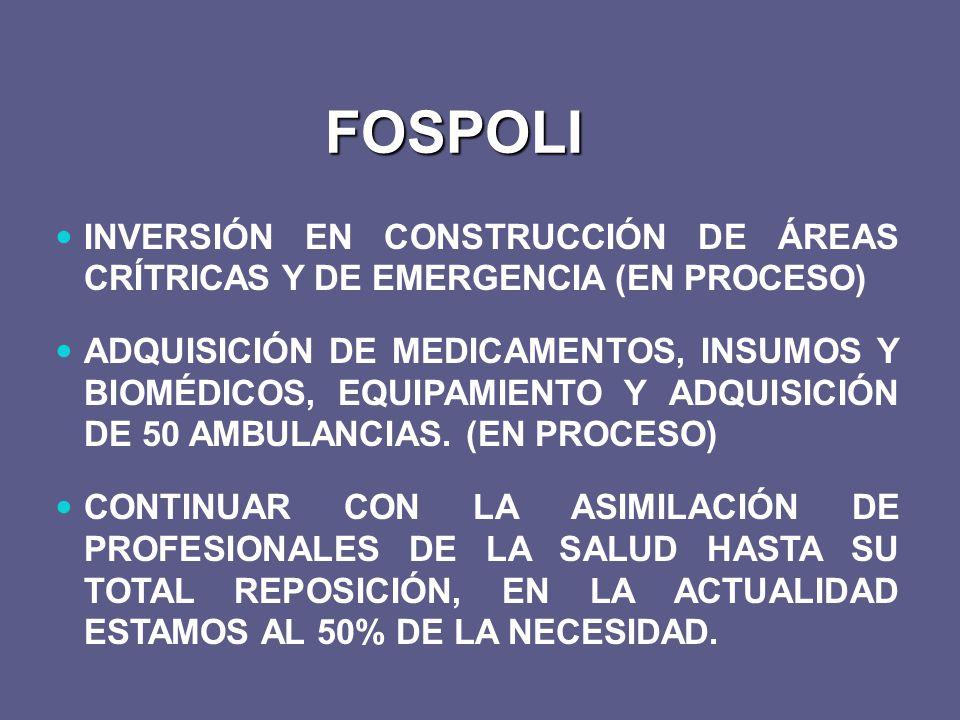 FOSPOLI INVERSIÓN EN CONSTRUCCIÓN DE ÁREAS CRÍTRICAS Y DE EMERGENCIA (EN PROCESO) ADQUISICIÓN DE MEDICAMENTOS, INSUMOS Y BIOMÉDICOS, EQUIPAMIENTO Y ADQUISICIÓN DE 50 AMBULANCIAS.