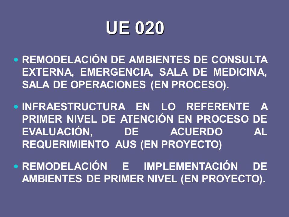 UE 020 REMODELACIÓN DE AMBIENTES DE CONSULTA EXTERNA, EMERGENCIA, SALA DE MEDICINA, SALA DE OPERACIONES (EN PROCESO). INFRAESTRUCTURA EN LO REFERENTE