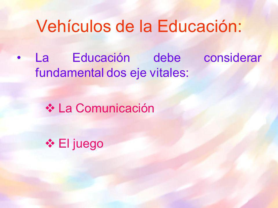 Vehículos de la Educación: La Educación debe considerar fundamental dos eje vitales: La Comunicación El juego
