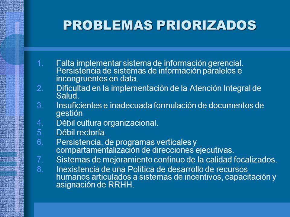 PROBLEMAS PRIORIZADOS 1.Falta implementar sistema de información gerencial. Persistencia de sistemas de información paralelos e incongruentes en data.
