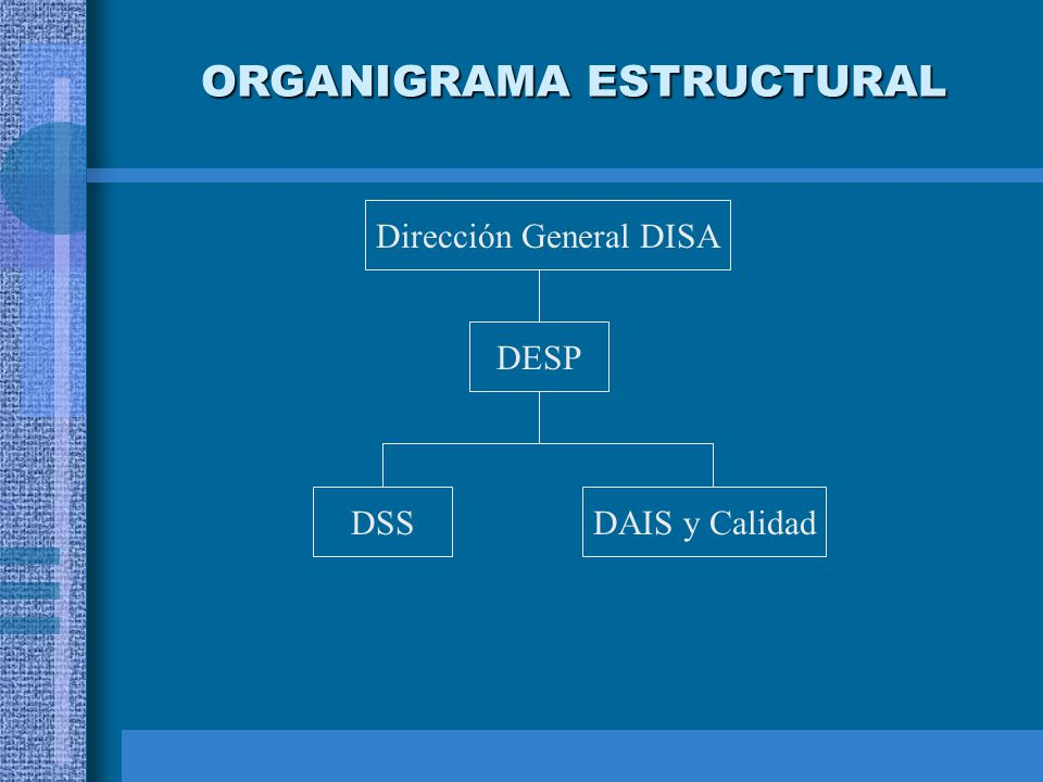 ORGANIGRAMA ESTRUCTURAL Dirección General DISA DESP DSSDAIS y Calidad