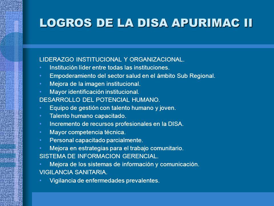 LIDERAZGO INSTITUCIONAL Y ORGANIZACIONAL. Institución líder entre todas las instituciones. Empoderamiento del sector salud en el ámbito Sub Regional.