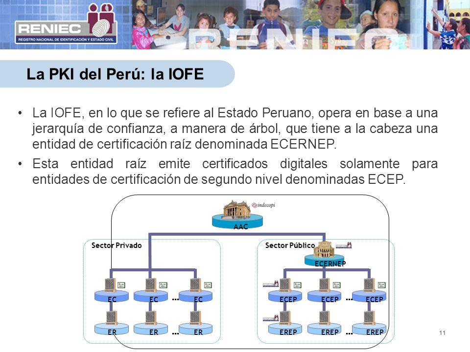 11 La PKI del Perú: la IOFE La IOFE, en lo que se refiere al Estado Peruano, opera en base a una jerarquía de confianza, a manera de árbol, que tiene