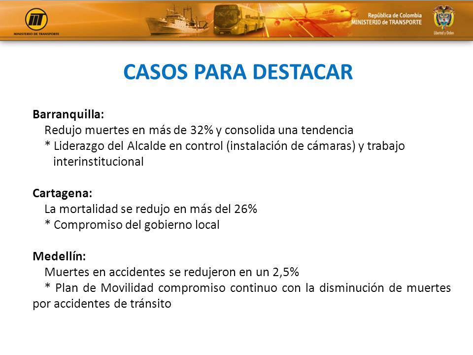 CASOS PARA DESTACAR Barranquilla: Redujo muertes en más de 32% y consolida una tendencia * Liderazgo del Alcalde en control (instalación de cámaras) y