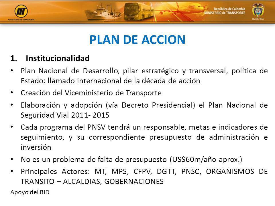 1.Institucionalidad Plan Nacional de Desarrollo, pilar estratégico y transversal, política de Estado: llamado internacional de la década de acción Cre