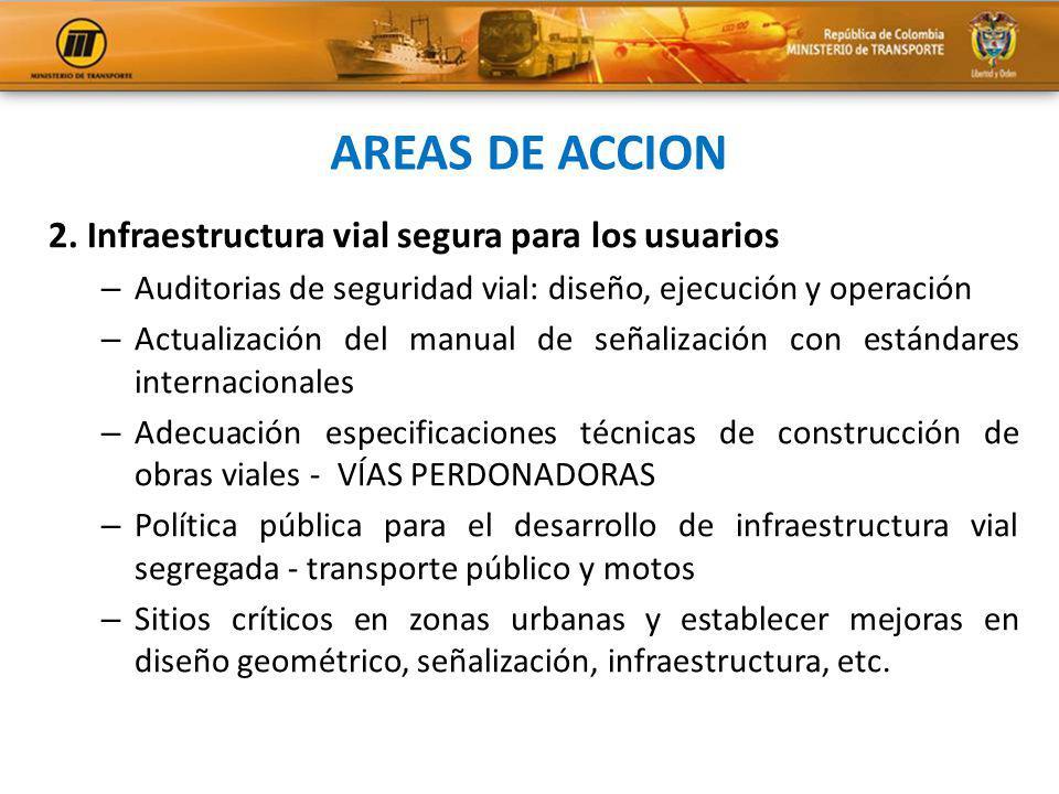2. Infraestructura vial segura para los usuarios – Auditorias de seguridad vial: diseño, ejecución y operación – Actualización del manual de señalizac