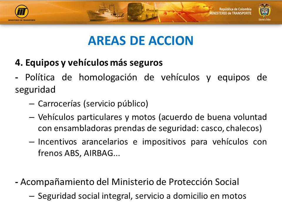 AREAS DE ACCION 4. Equipos y vehículos más seguros - Política de homologación de vehículos y equipos de seguridad – Carrocerías (servicio público) – V
