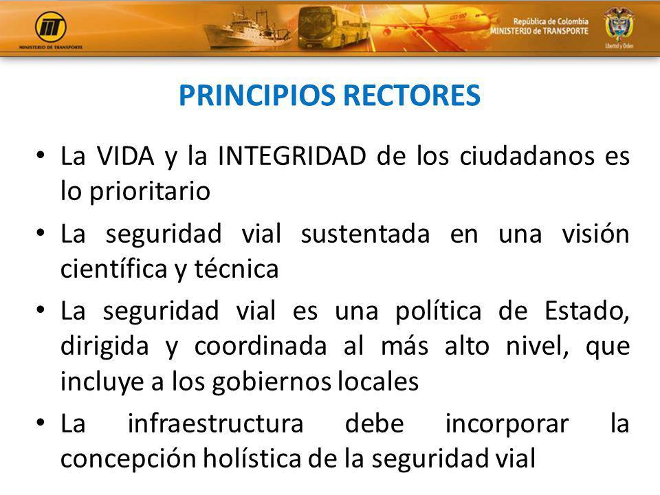 PRINCIPIOS RECTORES La VIDA y la INTEGRIDAD de los ciudadanos es lo prioritario La seguridad vial sustentada en una visión científica y técnica La seg