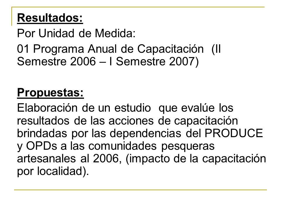 Resultados: Por Unidad de Medida: 01 Programa Anual de Capacitación (II Semestre 2006 – I Semestre 2007) Propuestas: Elaboración de un estudio que eva