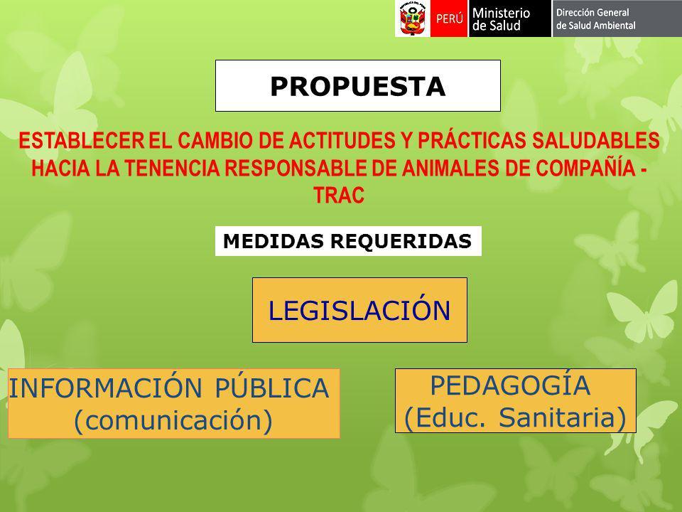 ESTABLECER EL CAMBIO DE ACTITUDES Y PRÁCTICAS SALUDABLES HACIA LA TENENCIA RESPONSABLE DE ANIMALES DE COMPAÑÍA - TRAC LEGISLACIÓN PEDAGOGÍA (Educ. San