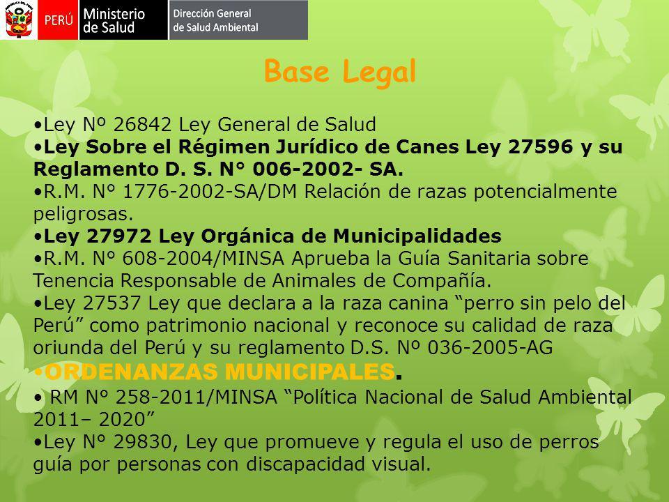 Base Legal Ley Nº 26842 Ley General de Salud Ley Sobre el Régimen Jurídico de Canes Ley 27596 y su Reglamento D. S. N° 006-2002- SA. R.M. N° 1776-2002