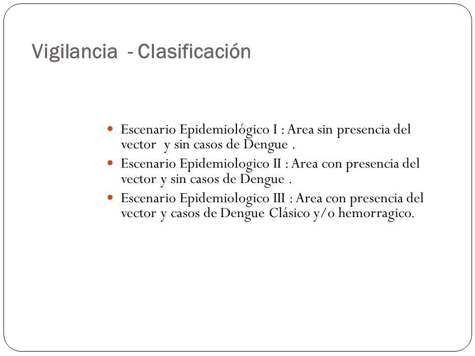 Vigilancia - Clasificación Escenario Epidemiológico I : Area sin presencia del vector y sin casos de Dengue.